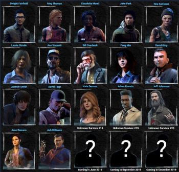 Dead by Daylight Tier List Templates - TierMaker
