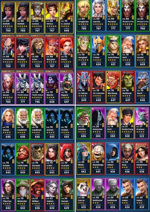 Mobile Games Tier List Templates - TierMaker
