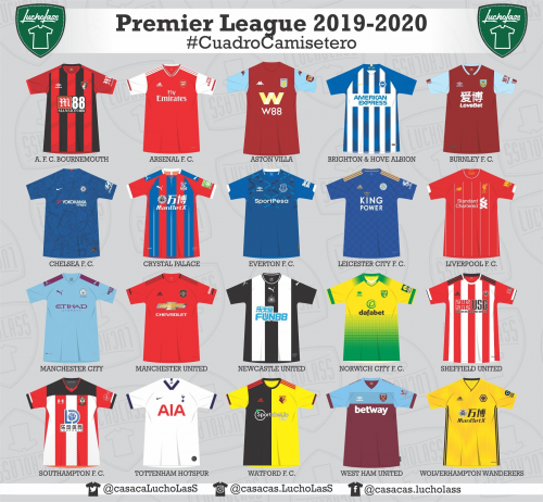 Football (Soccer) Tier List Templates - TierMaker