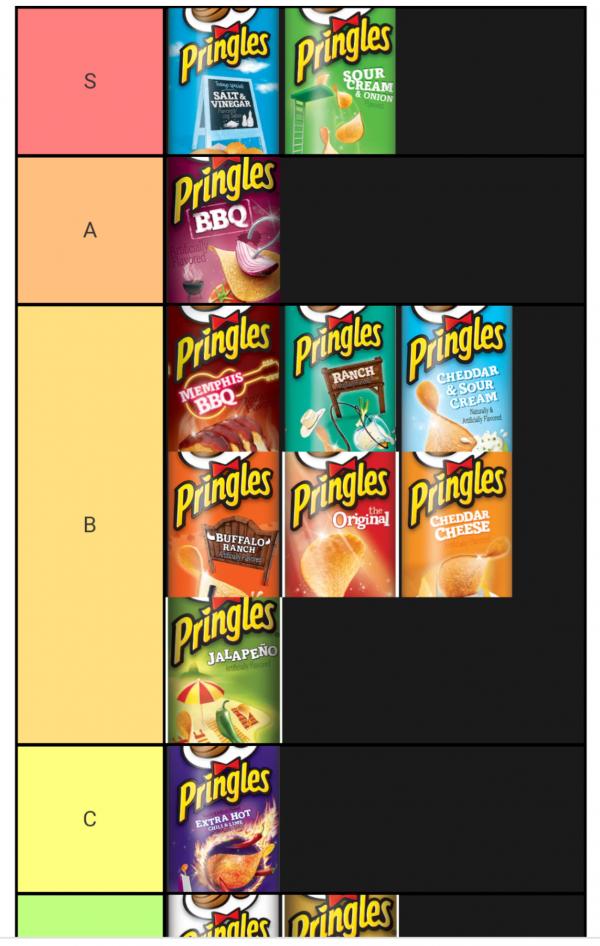 Create a Pringles Flavor Tier List - TierMaker