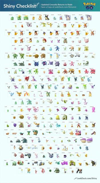 Best Shiny Pokémon in Pokémon Go Tier List (Community Rank