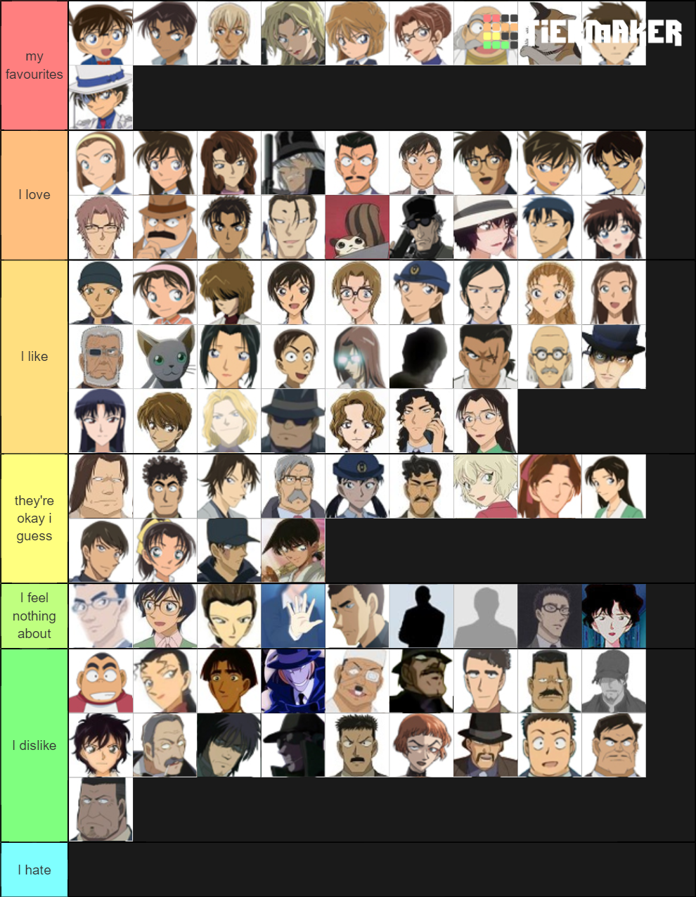 Index Of Images Tier Lists 2019