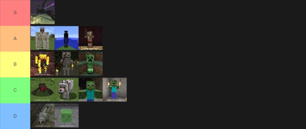 Create A Minecraft Mobs Tier List Tier Maker