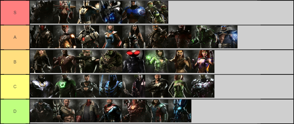 create a injustice 2 characters tier list