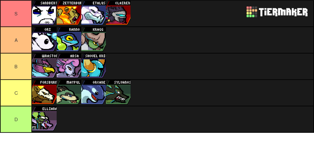 create a rivals of aether tier list