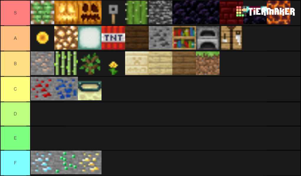 minecraft block tierlist tier list