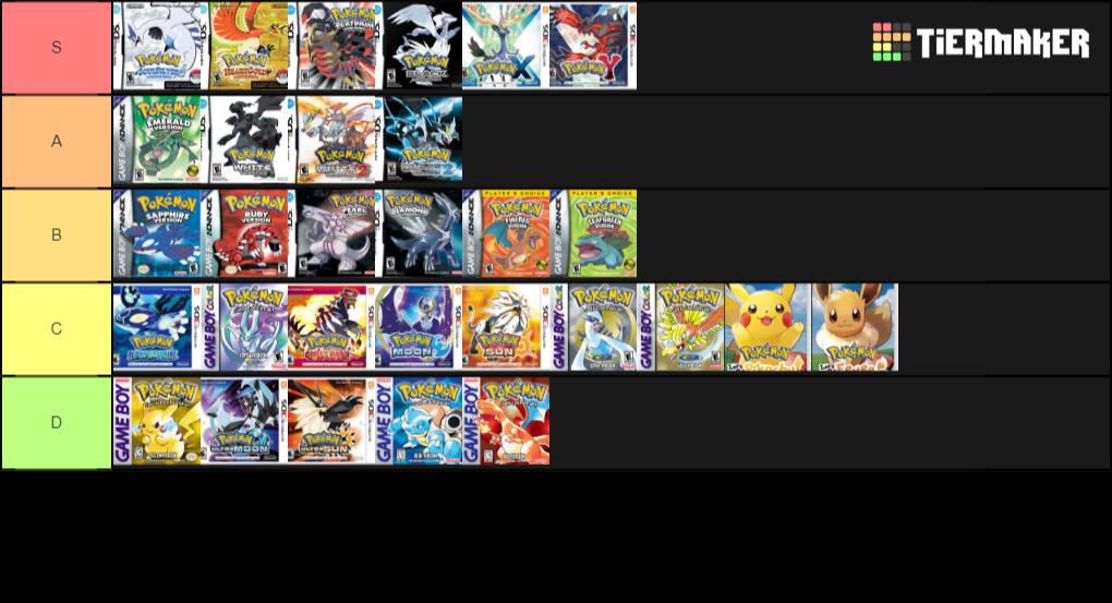 Mkxl Tier List And Matchup Chart Final