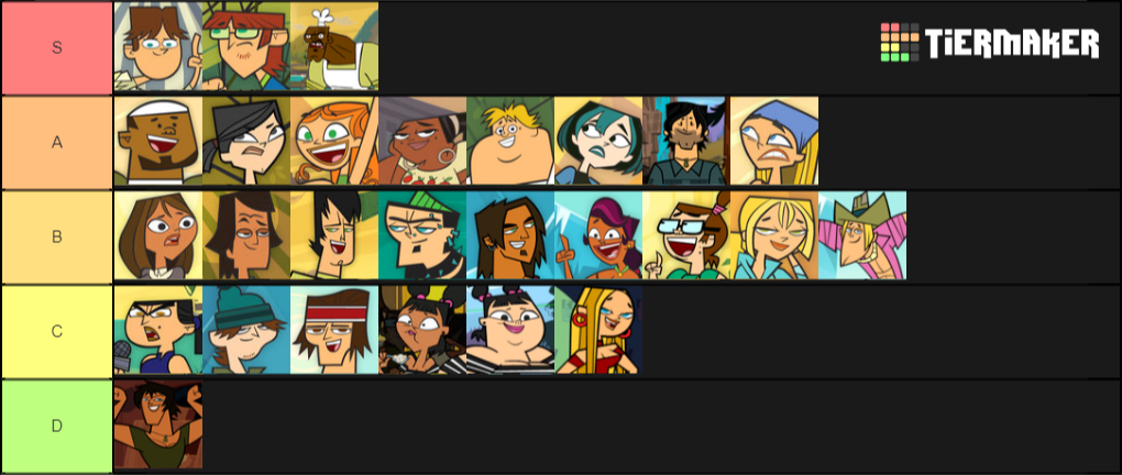 Total Drama Tier List Related Keywords & Suggestions - Total Drama