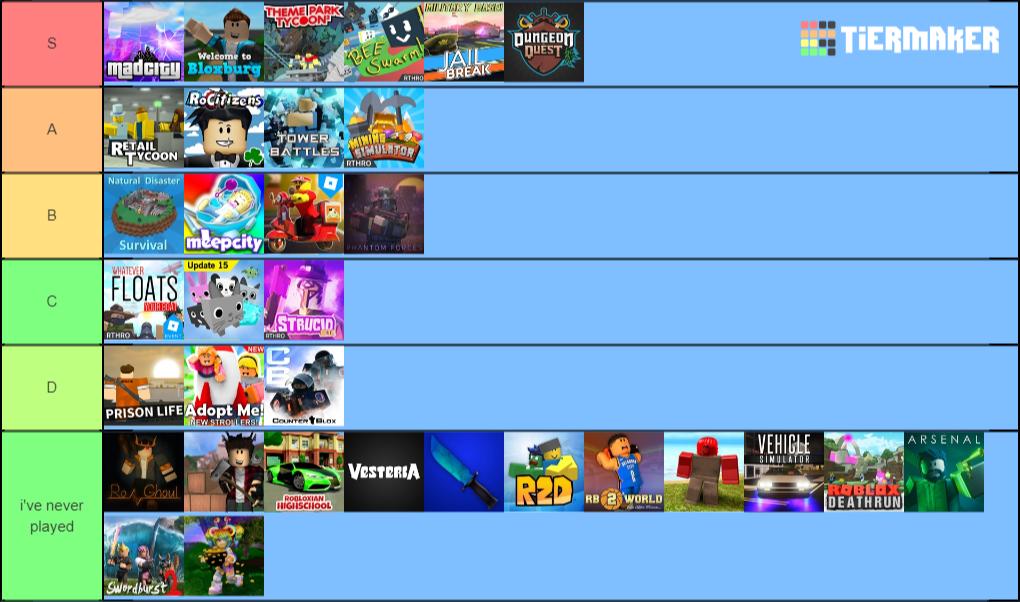 Create a Roblox Popular Games Tier List - Tier Maker