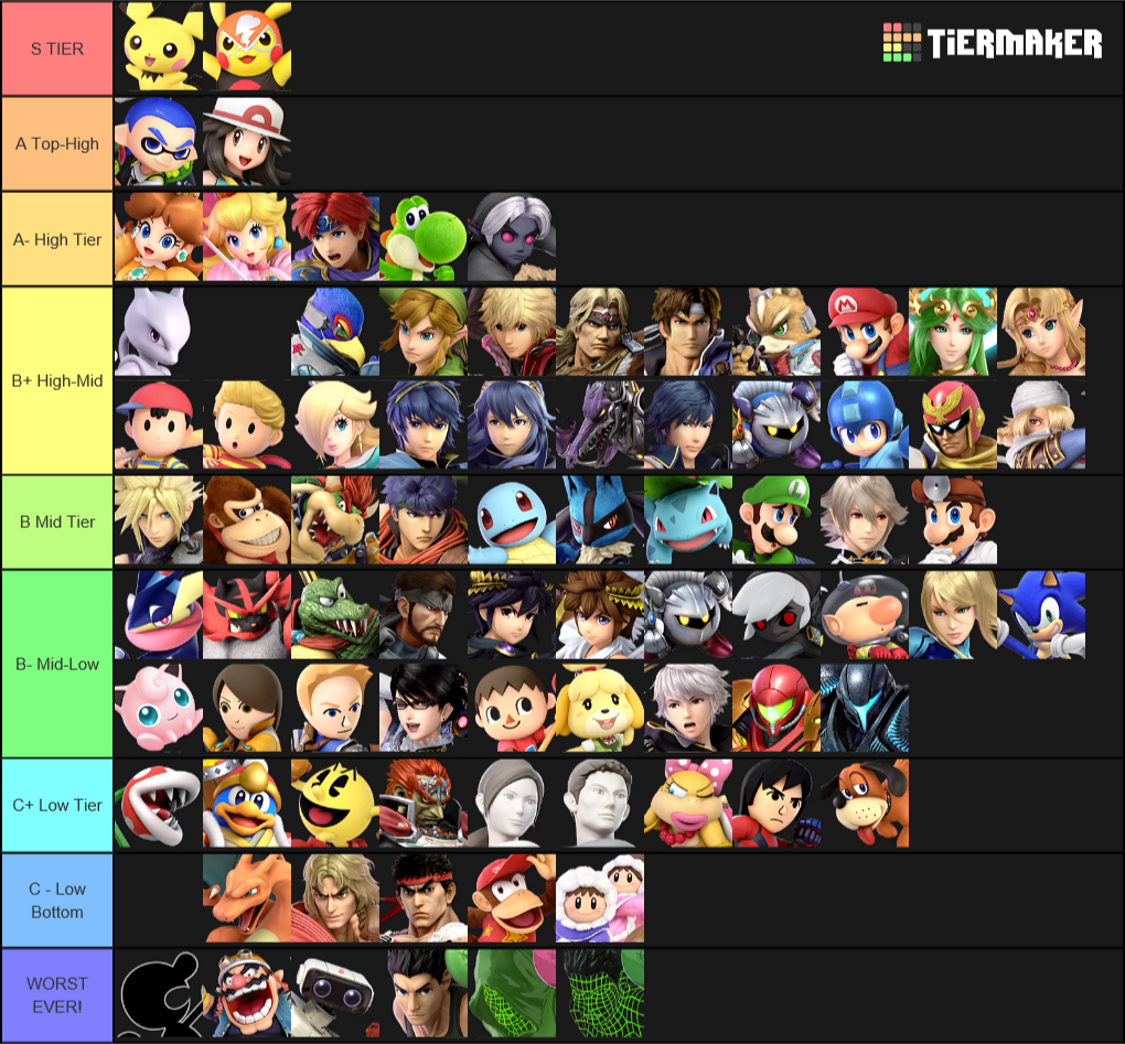Ssbu Tier List Maker