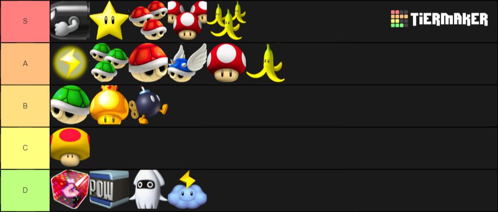 Mario Kart Wii Teirs