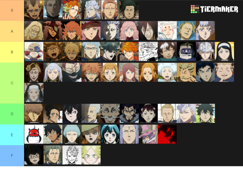 create a black clover characters tier list