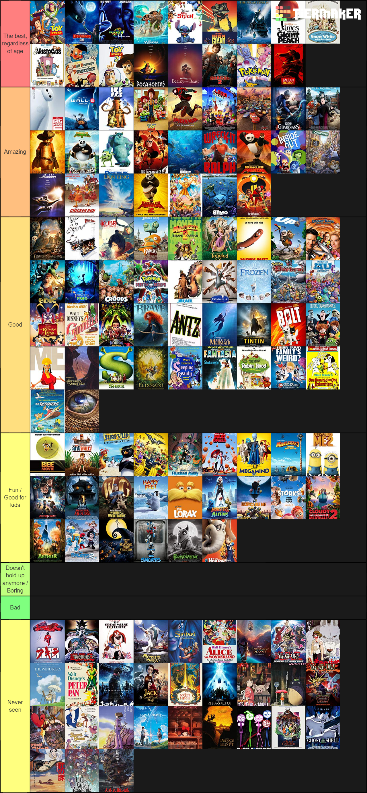 create a animated films  100  movies  tier list