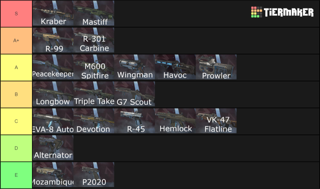 Create a Apex Legends Weapons Tier List - TierMaker