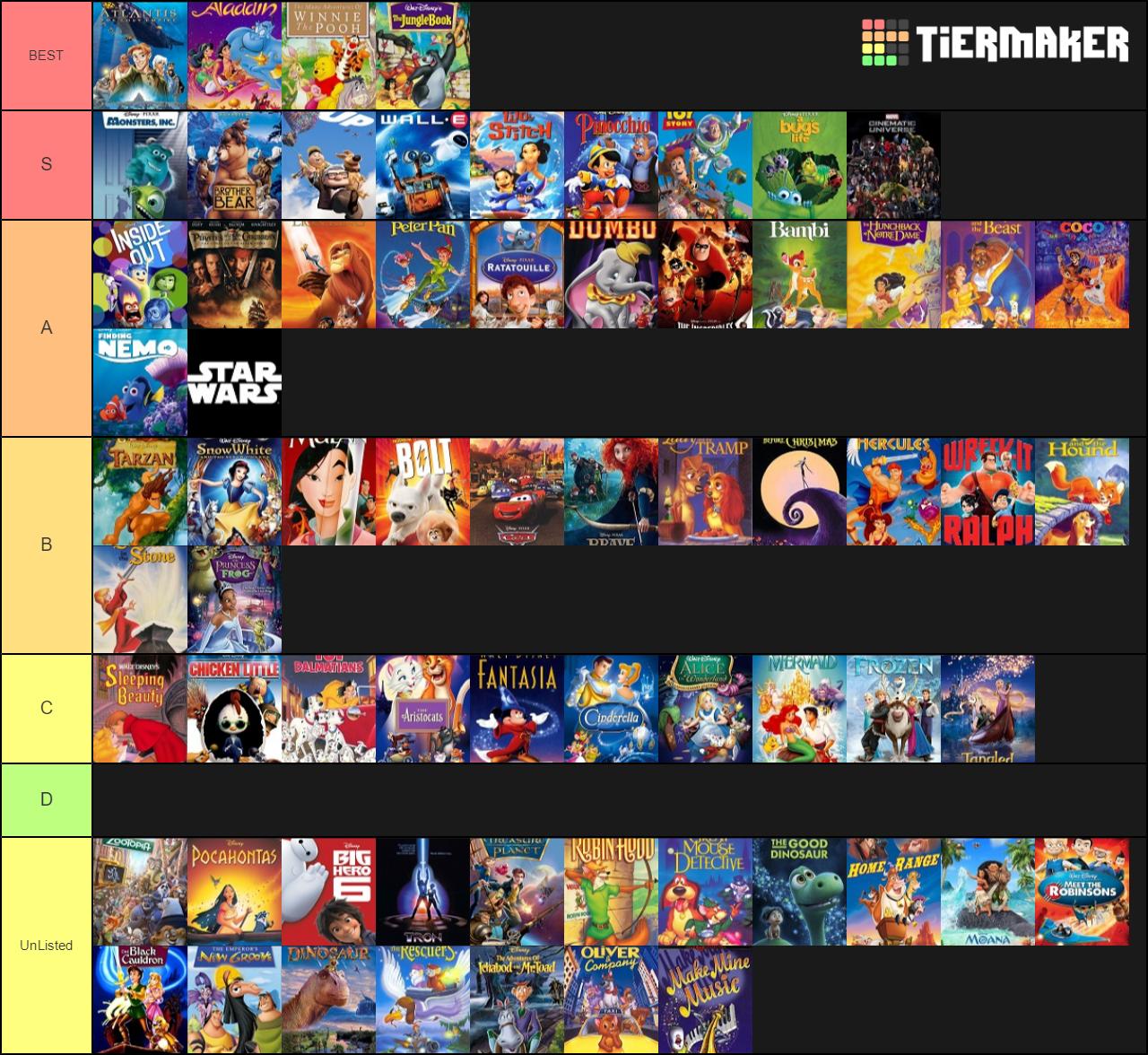 Liste Pixar Filme