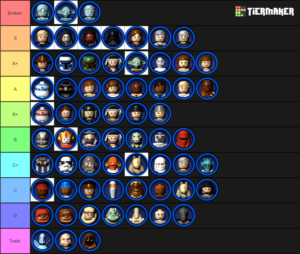 Lego Star Wars The Complete Saga Tier List Tiermaker