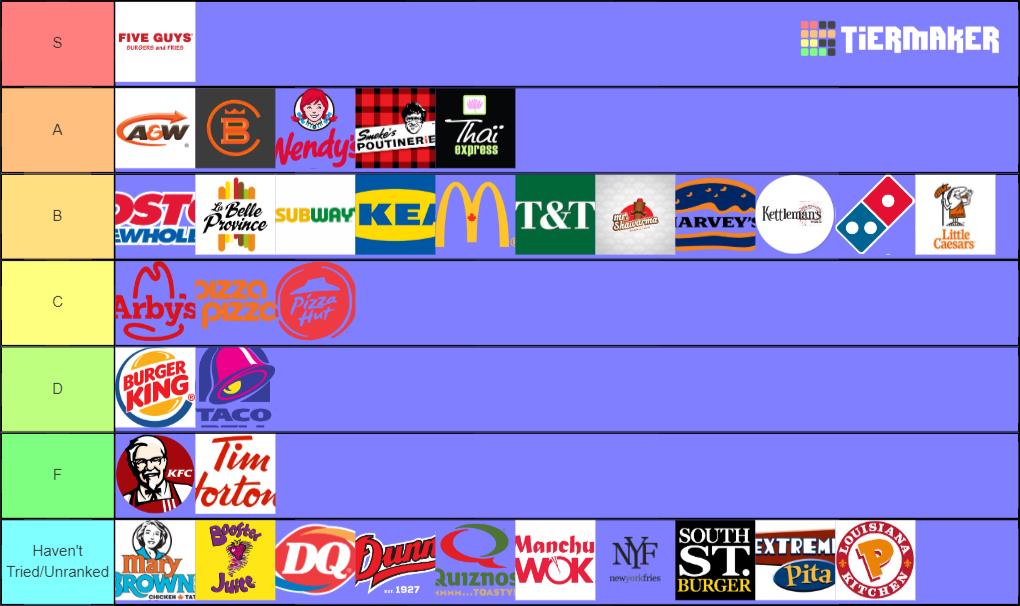 Ottawa Fast Food Tier Lists - Tier Maker