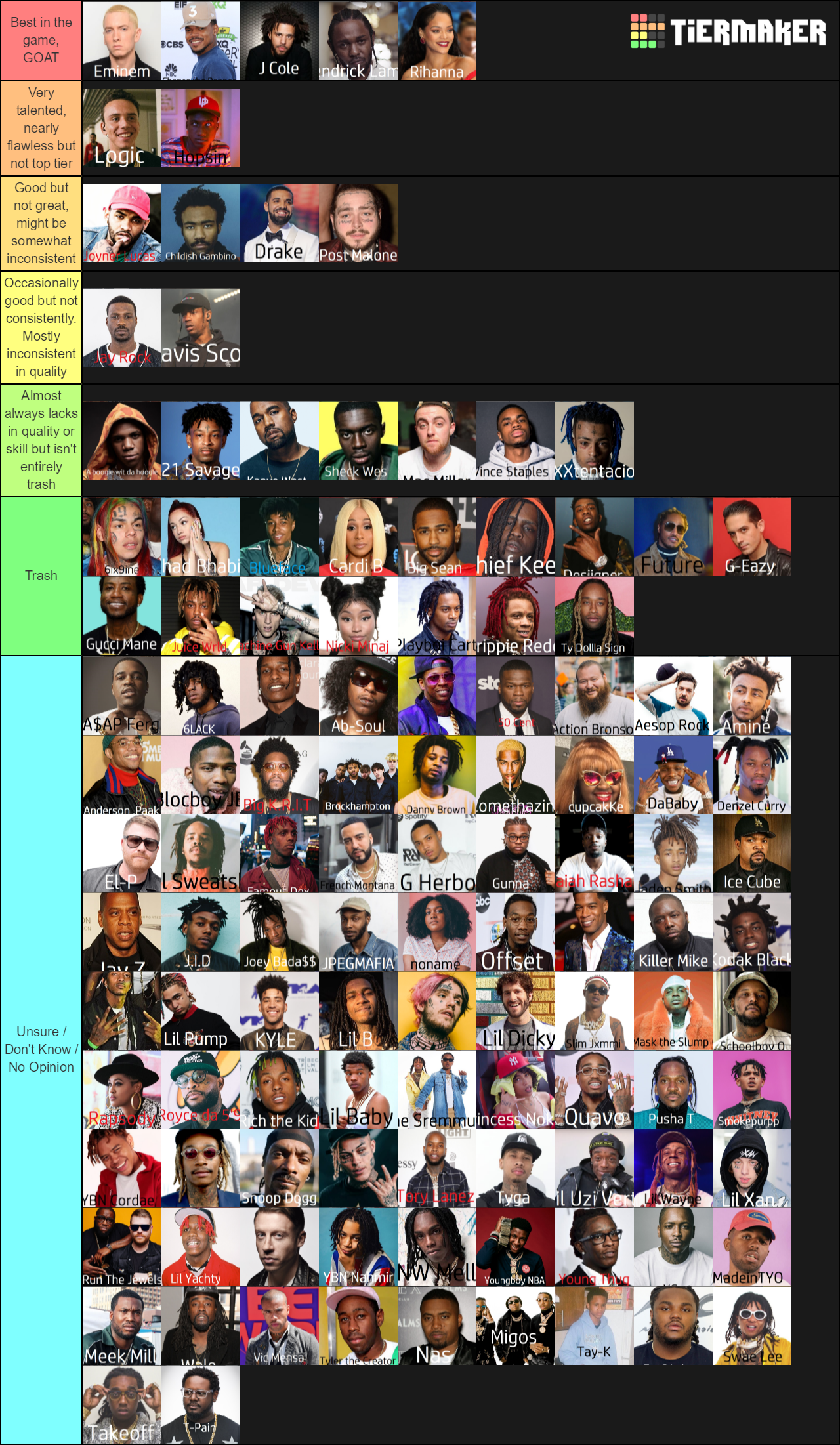 Rapper Tier List Maker - #GolfClub