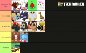 Adopt Me Legendary Pets Tier List Community Rank Tiermaker