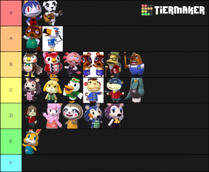 Animal Crossing New Leaf Main Characters Tier List Community