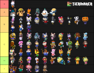 Animal Crossing Special Characters Tier List Community Rank