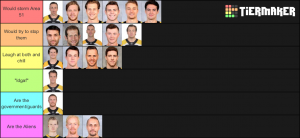 Area 51 Bruins Tier List (Community Rank) - TierMaker