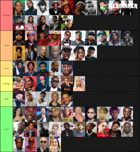 Best Rappers Of All Time Tier List Community Rank Tiermaker