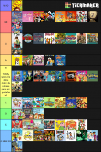 Cartoon Network Shows 2000s Late 2010s Tier List Community Rank