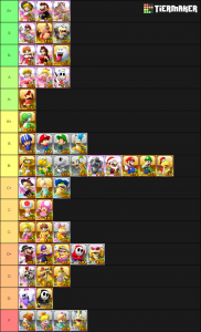 Mario Kart Tour Characters Tier List Community Rank Tiermaker