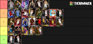 Nba 2k19 Myteam Best Cards Tier List Community Rank Tiermaker