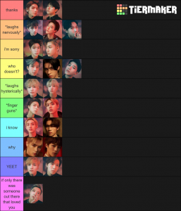 nct i love you alignment chart Tier List (Community Rank