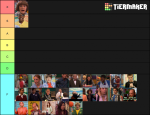 Ned S Declassified School Survival Guide Characters Tier List