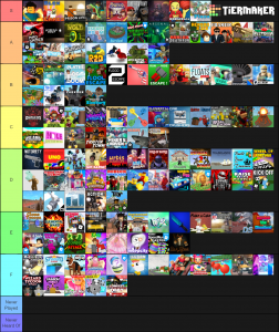 roblox games (old and new) Tier List (Community Rank) - TierMaker