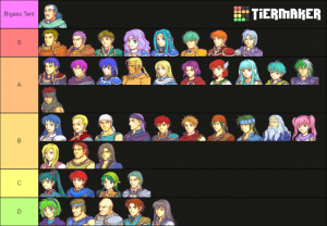 Fire Emblem Blazing Sword Units Tier List Community Rank Tiermaker
