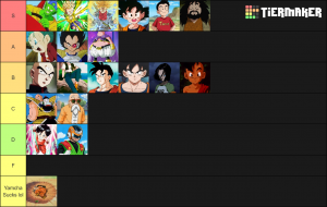 Dragon Ball Fighterz Tier List 2019
