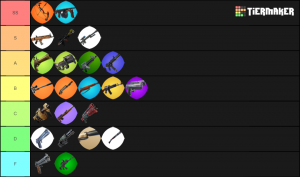 Fortnite Weapon Rankings Start of Season 9 Tier List