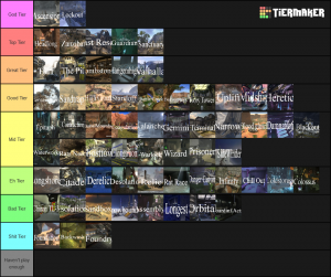 Halo 123 Maps Tier List (Community Rank) - TierMaker