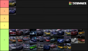 Need For Speed Carbon Cars Tier List Community Rank Tiermaker