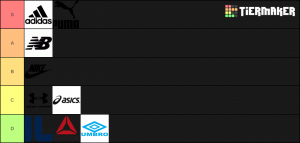 SPORTS BRANDS TIER LIST Tier List (Community Rank) - TierMaker